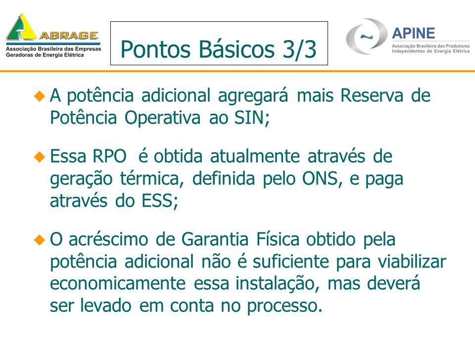 Pontos Básicos 3/3 A potência adicional agregará mais Reserva de Potência Operativa ao SIN;