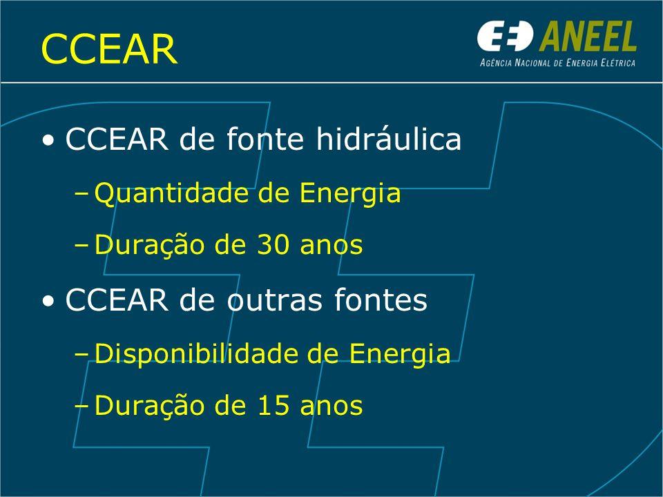 CCEAR CCEAR de fonte hidráulica CCEAR de outras fontes