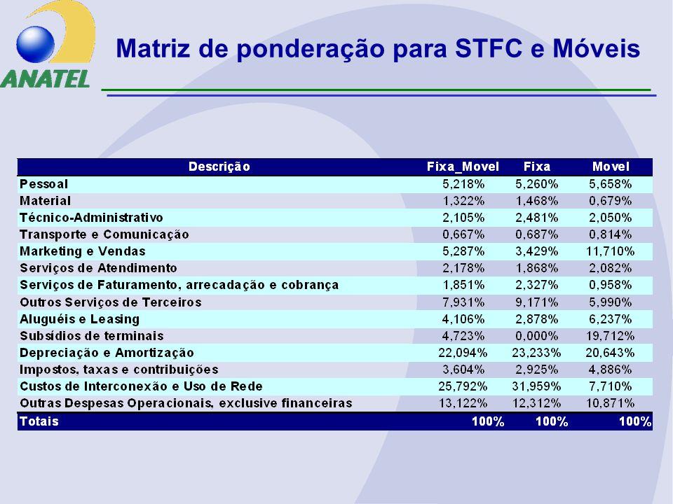 Matriz de ponderação para STFC e Móveis