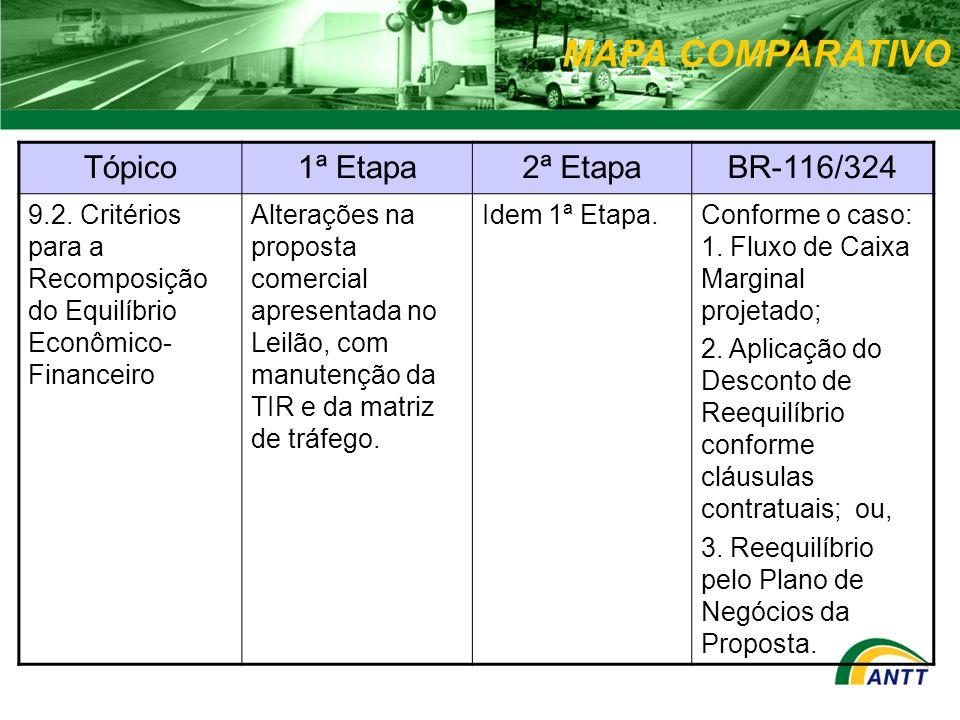 MAPA COMPARATIVO Tópico 1ª Etapa 2ª Etapa BR-116/324