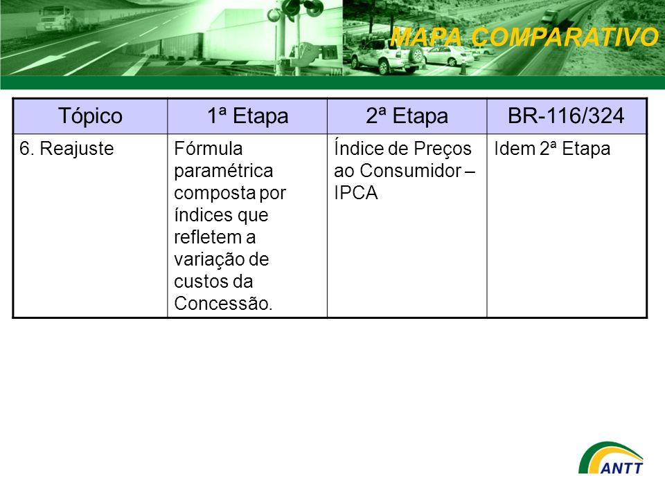 MAPA COMPARATIVO Tópico 1ª Etapa 2ª Etapa BR-116/324 6. Reajuste