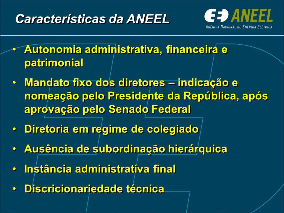 Características da ANEEL