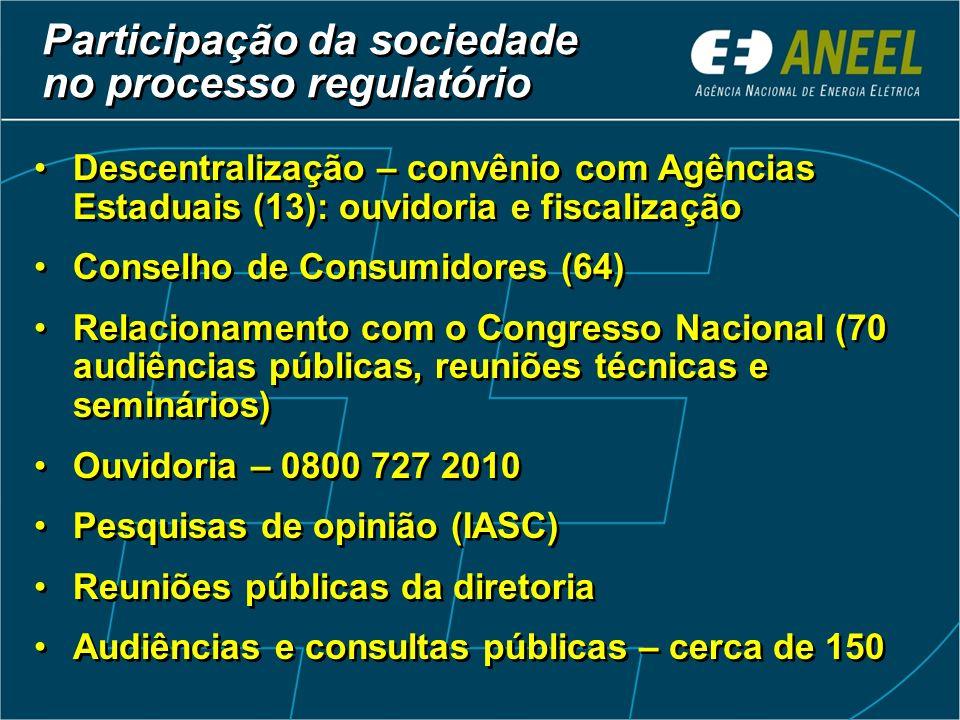 Participação da sociedade no processo regulatório