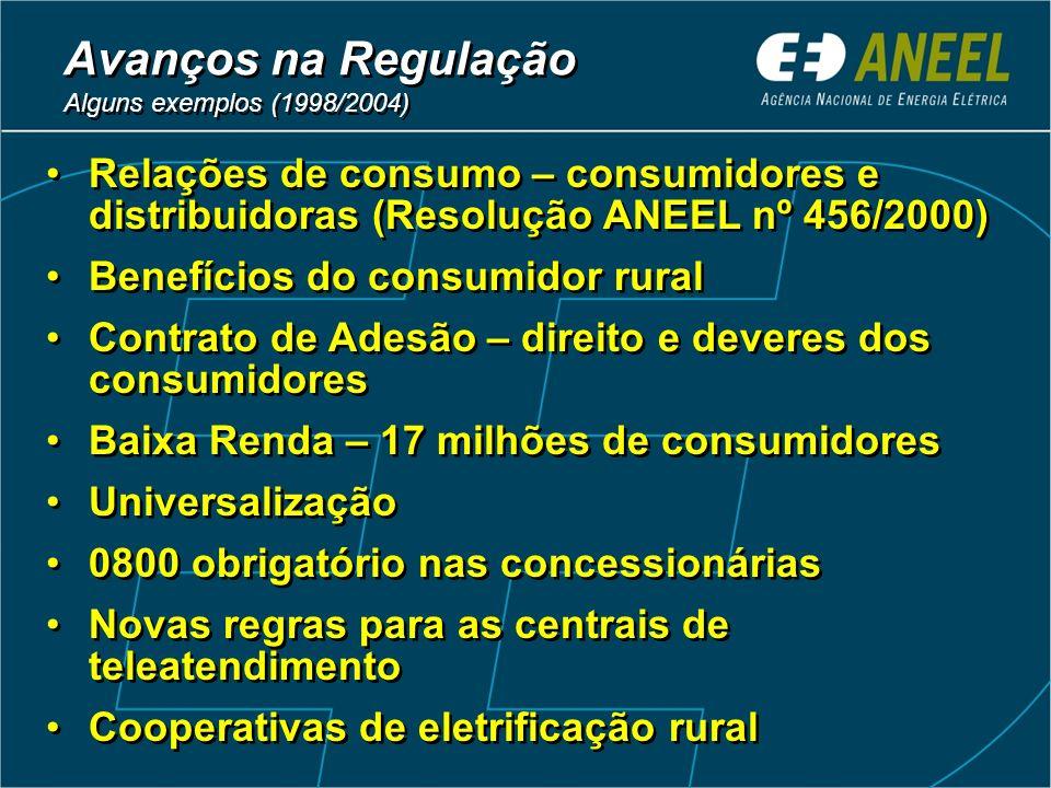 Avanços na Regulação Alguns exemplos (1998/2004) Relações de consumo – consumidores e distribuidoras (Resolução ANEEL nº 456/2000)