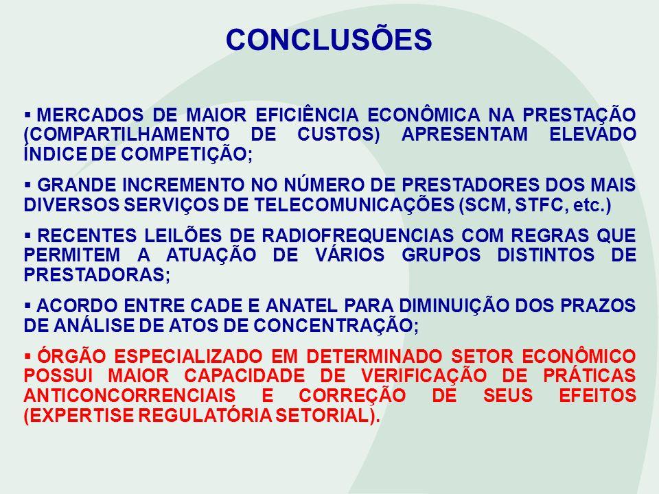 CONCLUSÕESMERCADOS DE MAIOR EFICIÊNCIA ECONÔMICA NA PRESTAÇÃO (COMPARTILHAMENTO DE CUSTOS) APRESENTAM ELEVADO ÍNDICE DE COMPETIÇÃO;