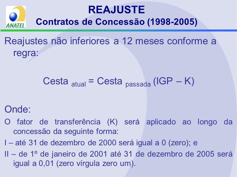 REAJUSTE Contratos de Concessão (1998-2005)