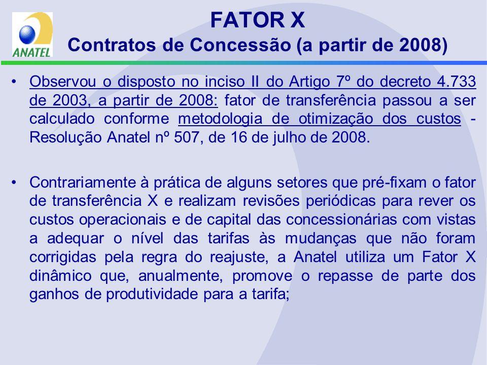 FATOR X Contratos de Concessão (a partir de 2008)