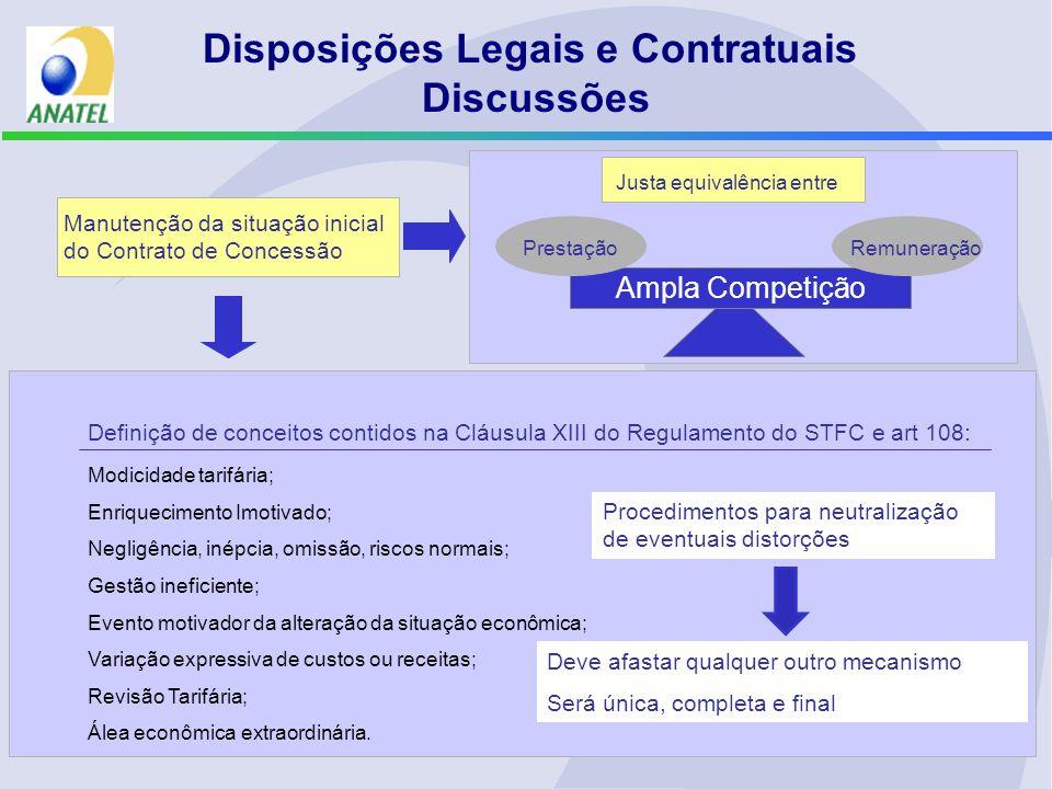 Disposições Legais e Contratuais Discussões