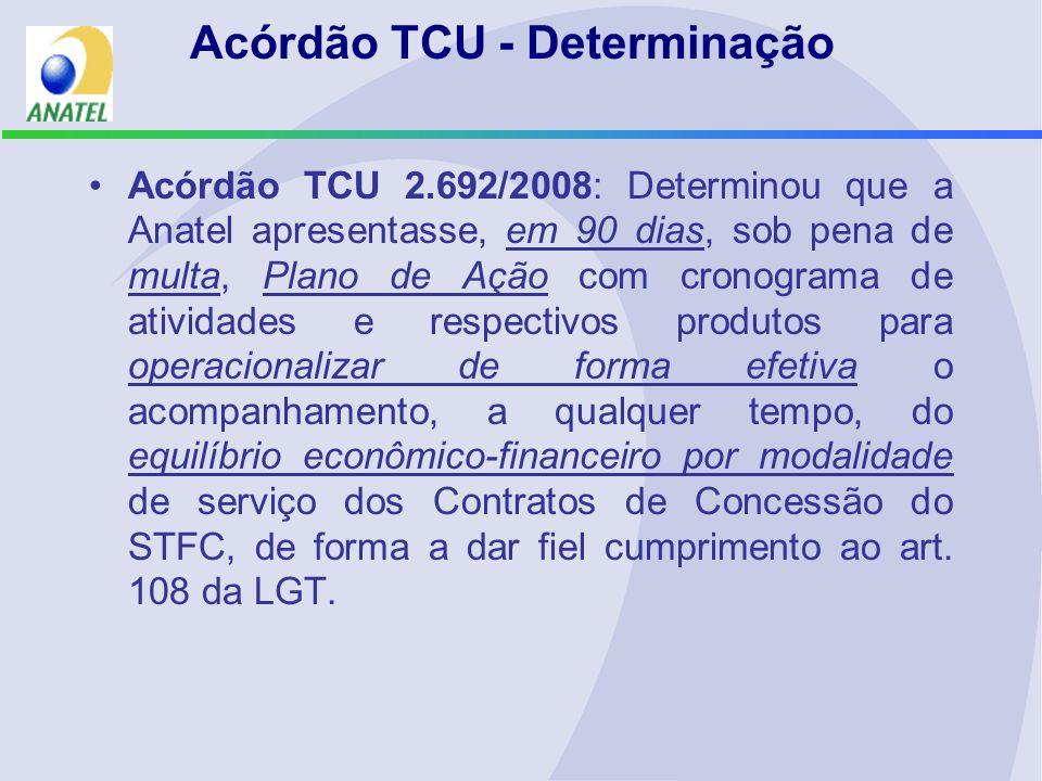 Acórdão TCU - Determinação