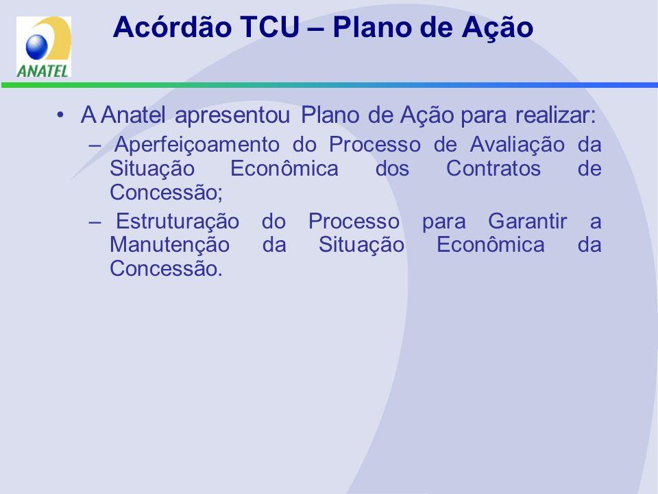 Acórdão TCU – Plano de Ação