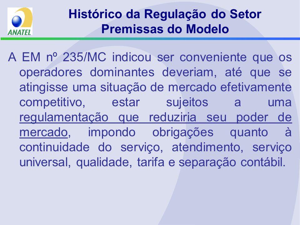 Histórico da Regulação do Setor Premissas do Modelo