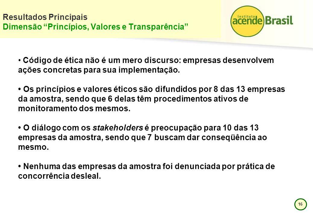 Resultados Principais Dimensão Princípios, Valores e Transparência