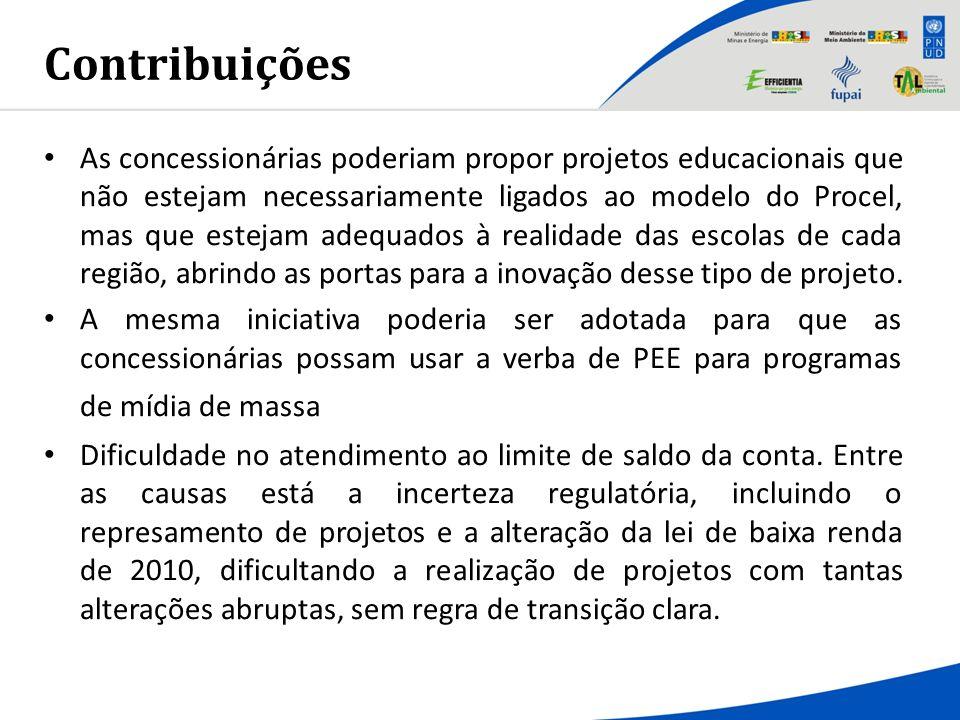 Contribuições