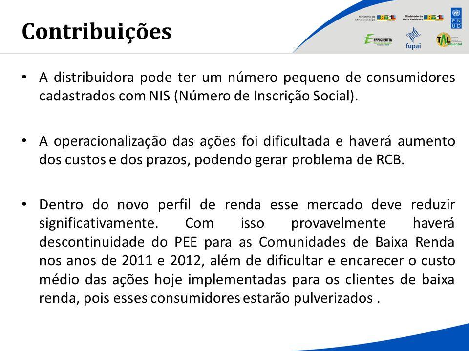 Contribuições A distribuidora pode ter um número pequeno de consumidores cadastrados com NIS (Número de Inscrição Social).