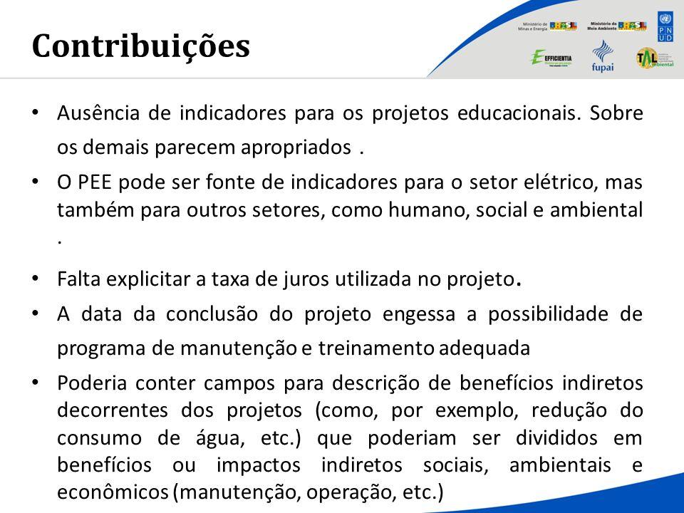 Contribuições Ausência de indicadores para os projetos educacionais. Sobre os demais parecem apropriados .