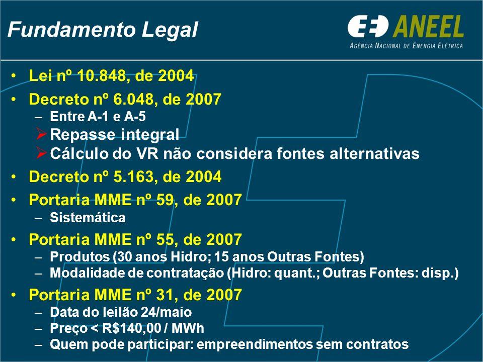 Fundamento Legal Lei nº 10.848, de 2004 Decreto nº 6.048, de 2007
