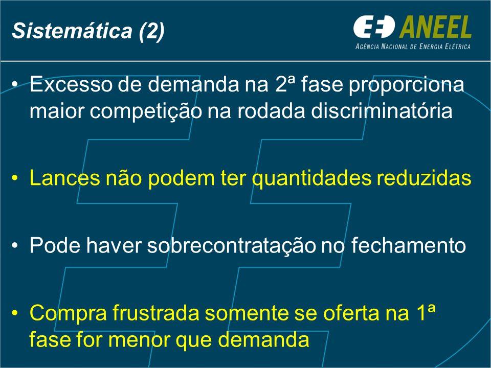 Sistemática (2) Excesso de demanda na 2ª fase proporciona maior competição na rodada discriminatória.