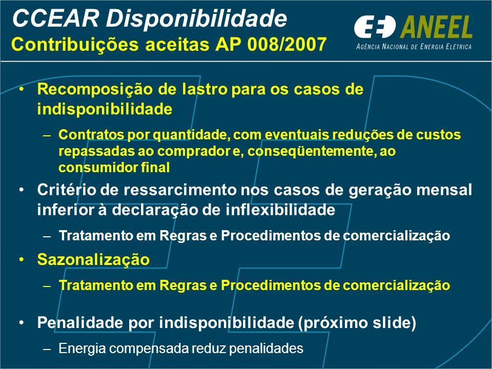 CCEAR Disponibilidade Contribuições aceitas AP 008/2007