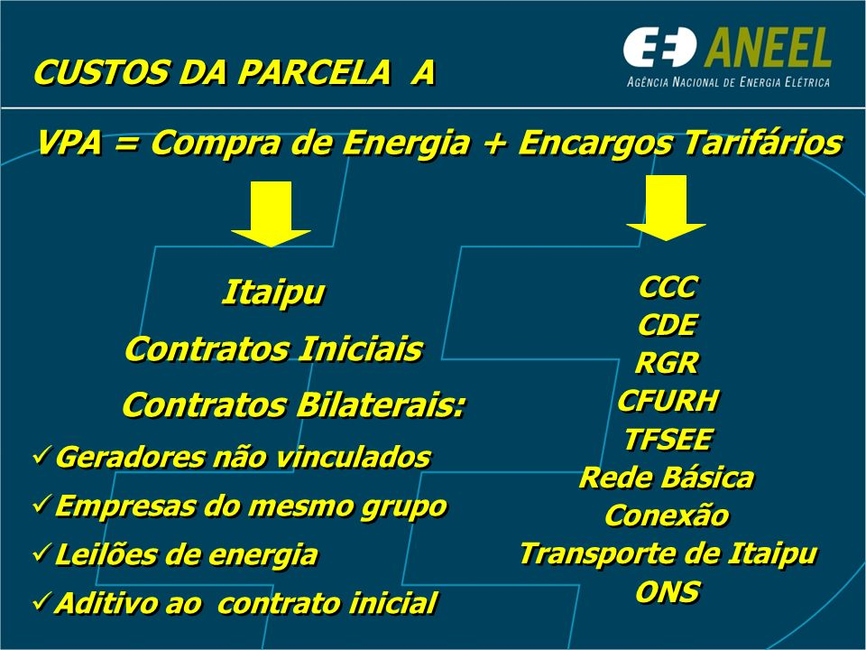 Contratos Bilaterais: