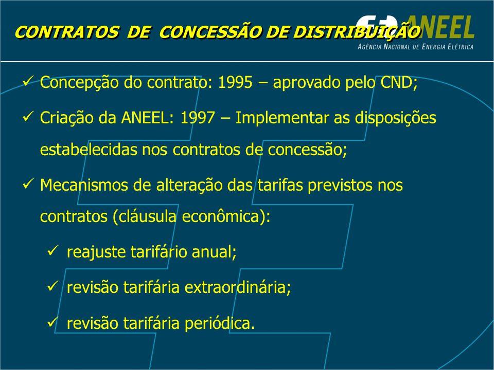 CONTRATOS DE CONCESSÃO DE DISTRIBUIÇÃO