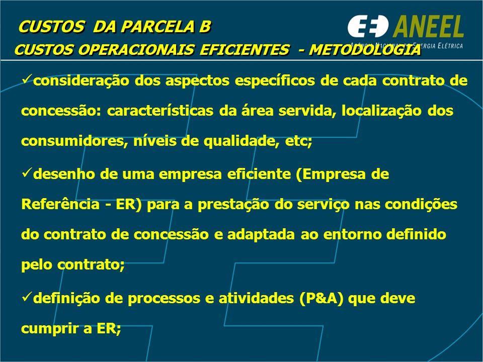 CUSTOS DA PARCELA B CUSTOS OPERACIONAIS EFICIENTES - METODOLOGIA