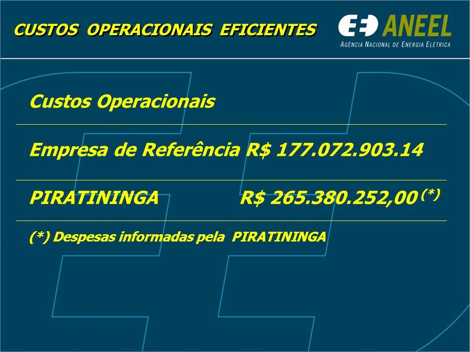 Empresa de Referência R$ 177.072.903.14