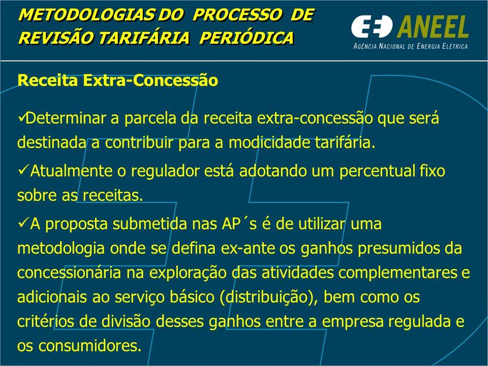 METODOLOGIAS DO PROCESSO DE