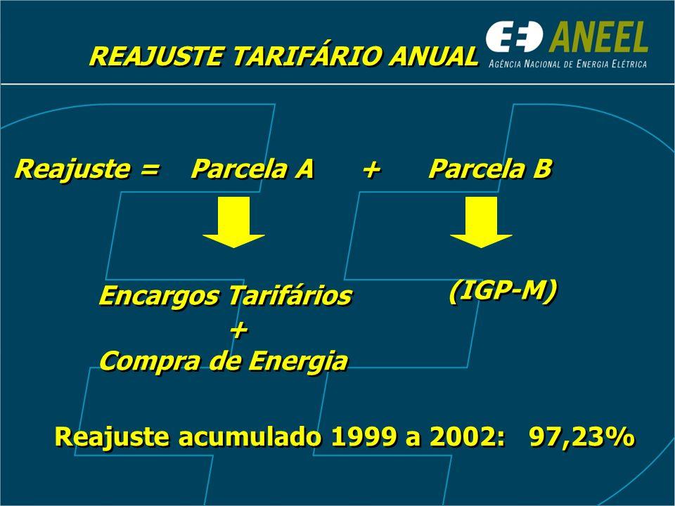 REAJUSTE TARIFÁRIO ANUAL
