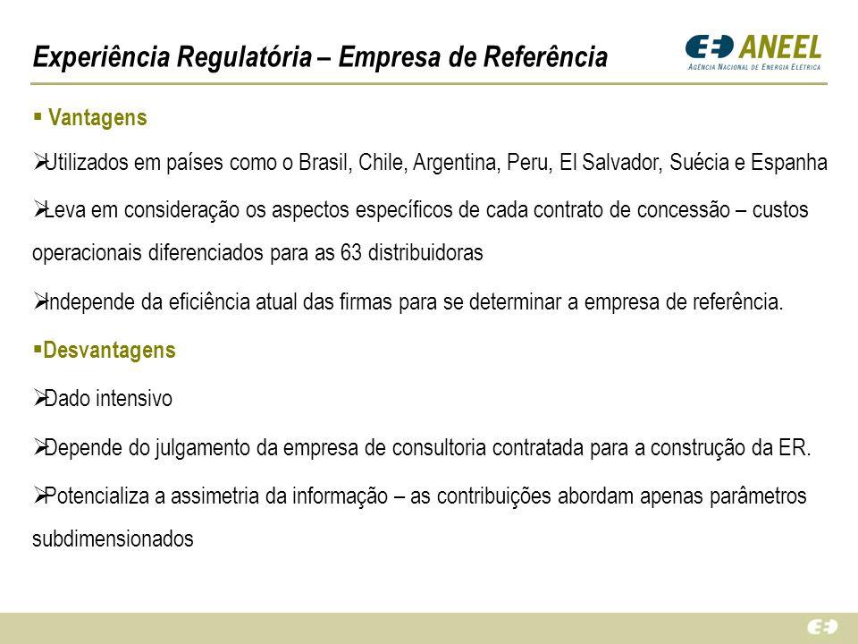 Experiência Regulatória – Empresa de Referência