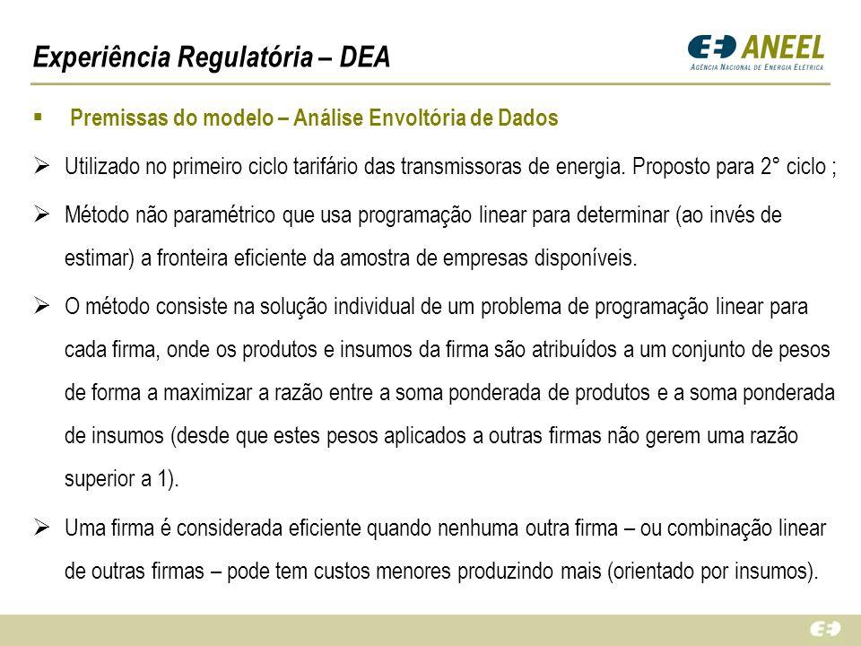 Experiência Regulatória – DEA