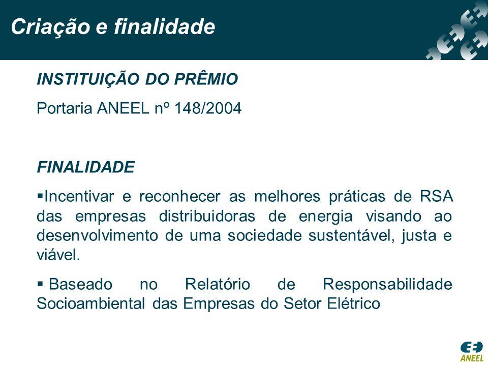 Criação e finalidade INSTITUIÇÃO DO PRÊMIO Portaria ANEEL nº 148/2004