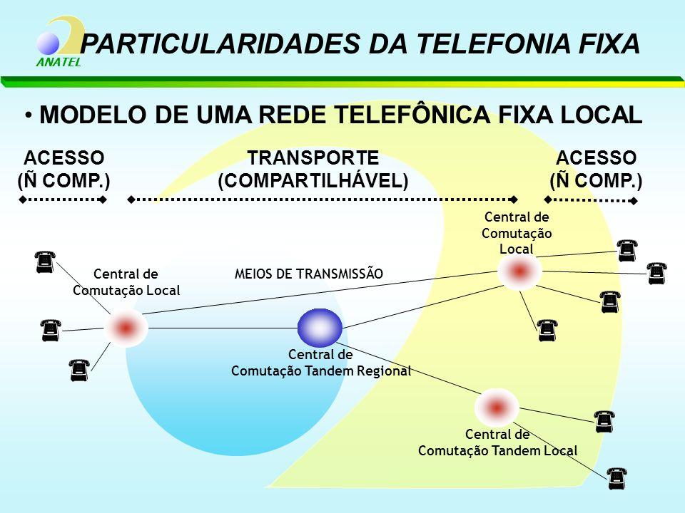 PARTICULARIDADES DA TELEFONIA FIXA