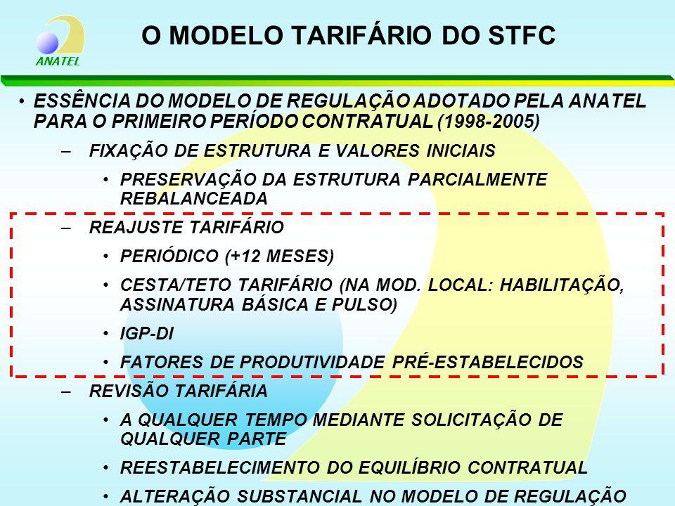O MODELO TARIFÁRIO DO STFC