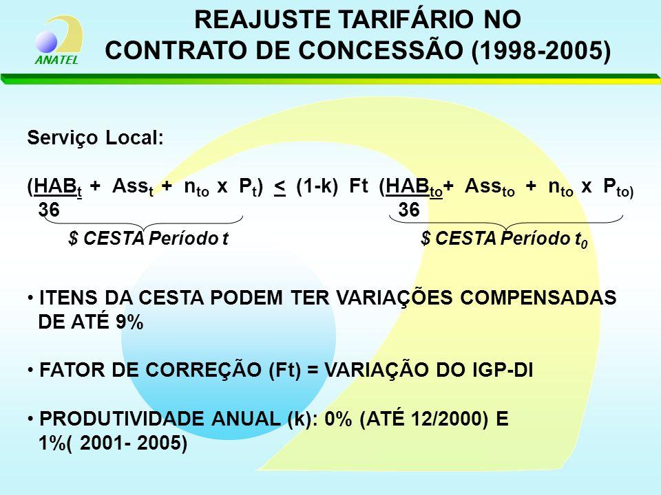 CONTRATO DE CONCESSÃO (1998-2005)