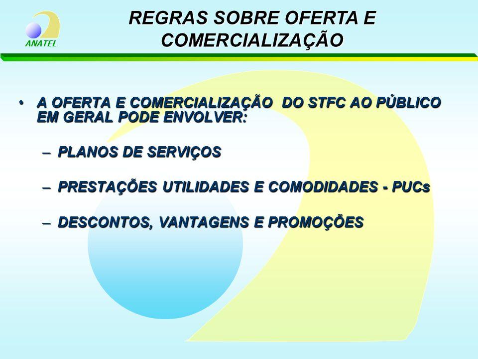 REGRAS SOBRE OFERTA E COMERCIALIZAÇÃO