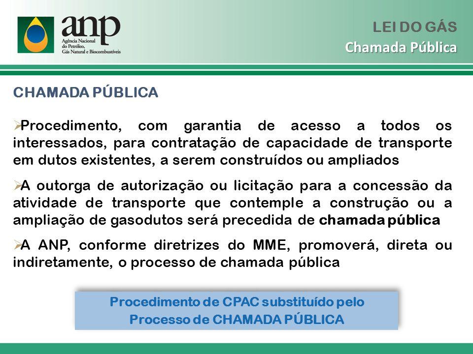 Procedimento de CPAC substituído pelo Processo de CHAMADA PÚBLICA