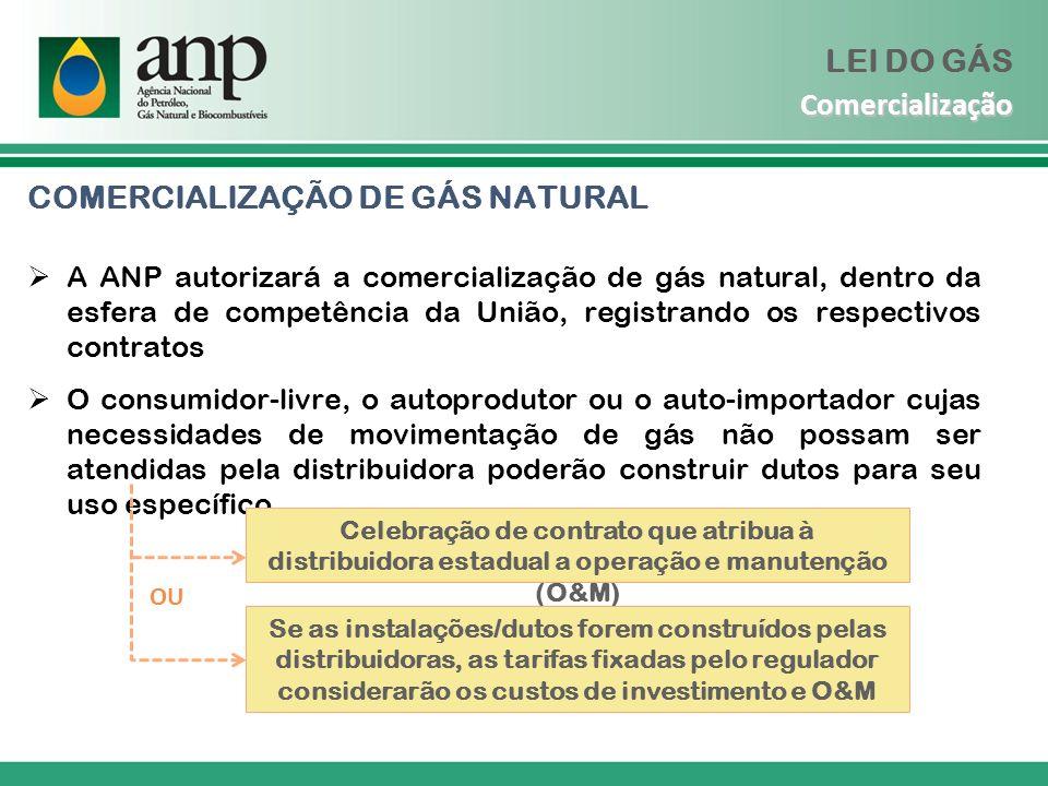 COMERCIALIZAÇÃO DE GÁS NATURAL