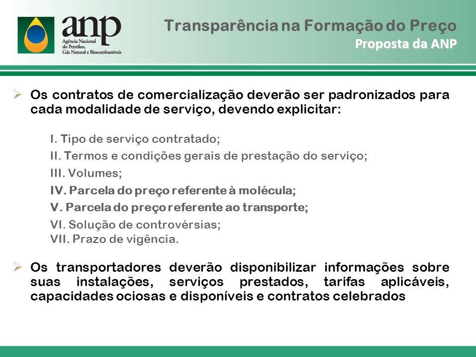 Transparência na Formação do Preço Proposta da ANP