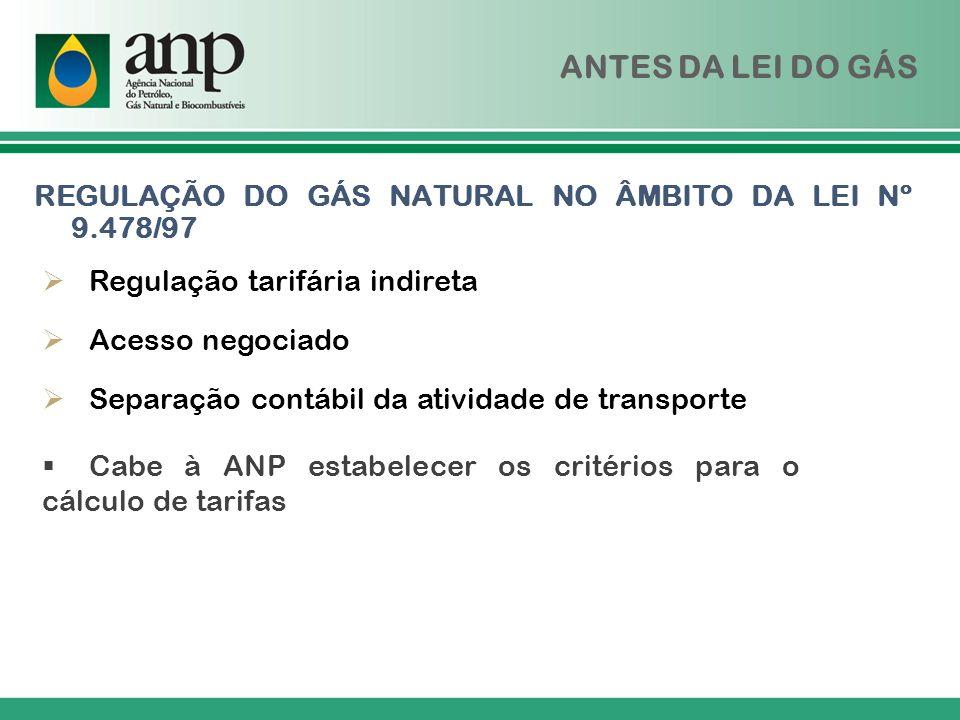 ANTES DA LEI DO GÁS REGULAÇÃO DO GÁS NATURAL NO ÂMBITO DA LEI Nº 9.478/97. Regulação tarifária indireta.
