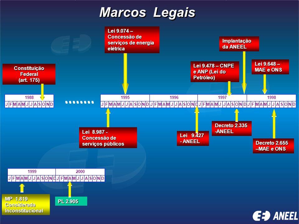 Marcos Legais Lei 9.074 – Concessão de serviços de energia elétrica. Implantação da ANEEL. Lei 9.478 – CNPE e ANP (Lei do Petróleo)