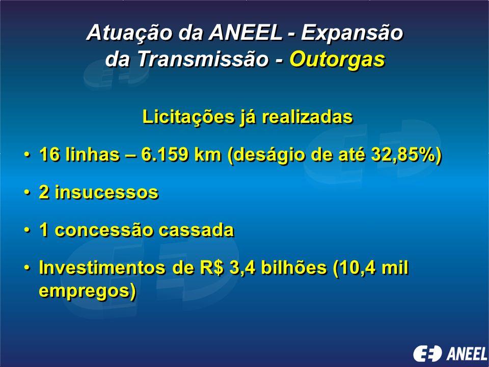 Atuação da ANEEL - Expansão da Transmissão - Outorgas