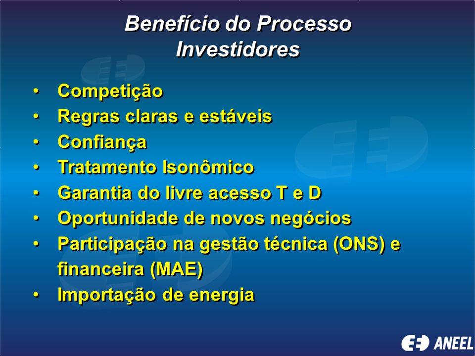 Benefício do Processo Investidores