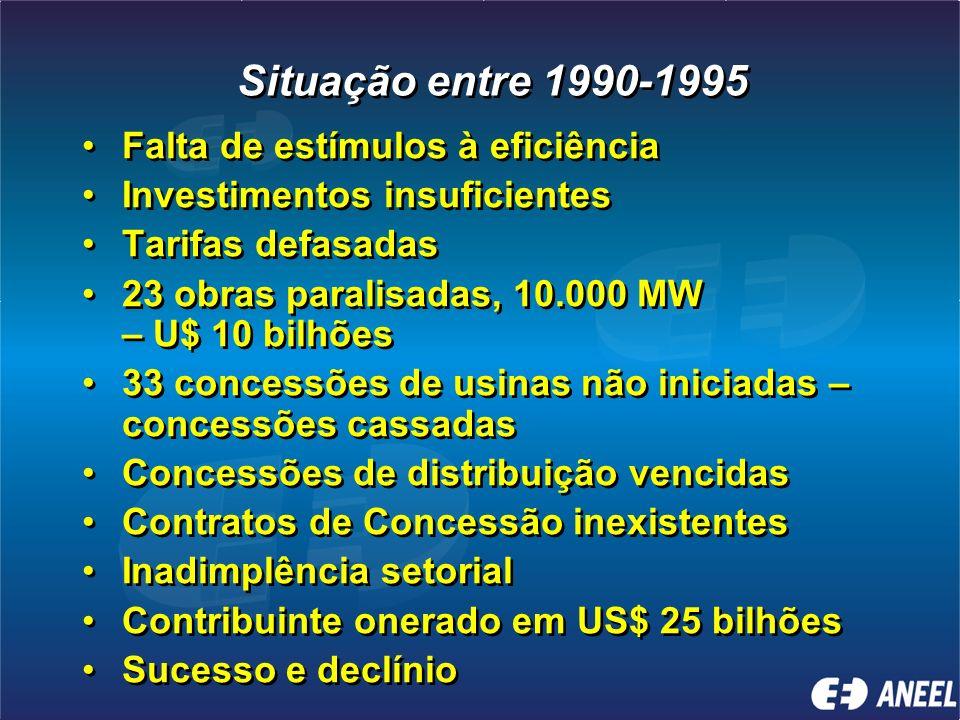 Situação entre 1990-1995 Falta de estímulos à eficiência
