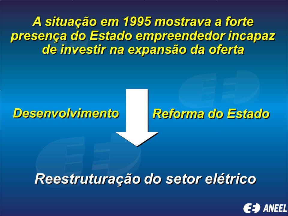 Reestruturação do setor elétrico