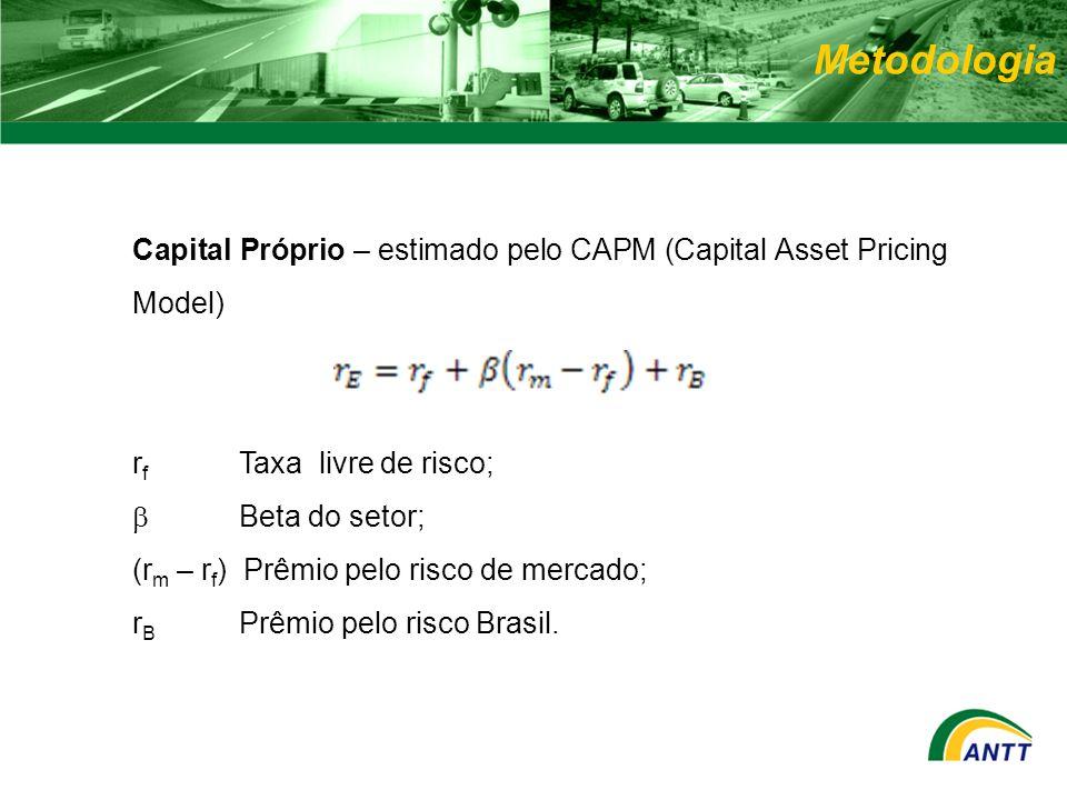 Metodologia Capital Próprio – estimado pelo CAPM (Capital Asset Pricing Model) rf Taxa livre de risco;