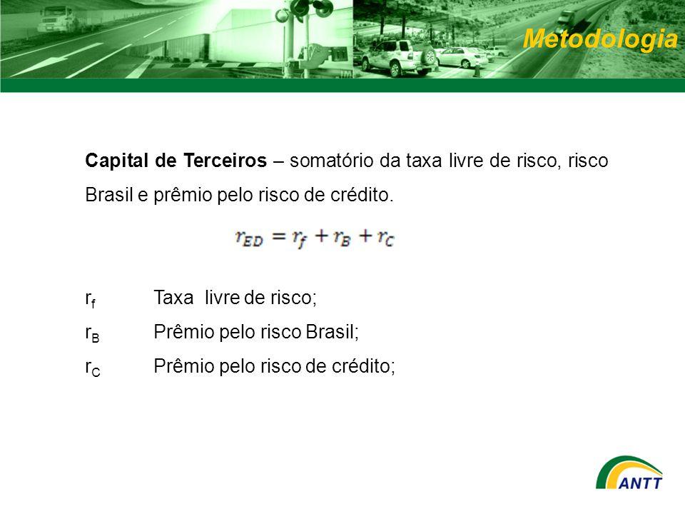 Metodologia Capital de Terceiros – somatório da taxa livre de risco, risco Brasil e prêmio pelo risco de crédito.