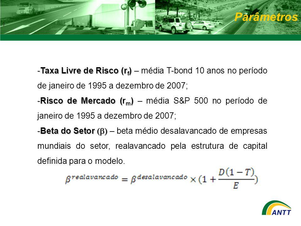 Parâmetros ) Taxa Livre de Risco (rf) – média T-bond 10 anos no período de janeiro de 1995 a dezembro de 2007;