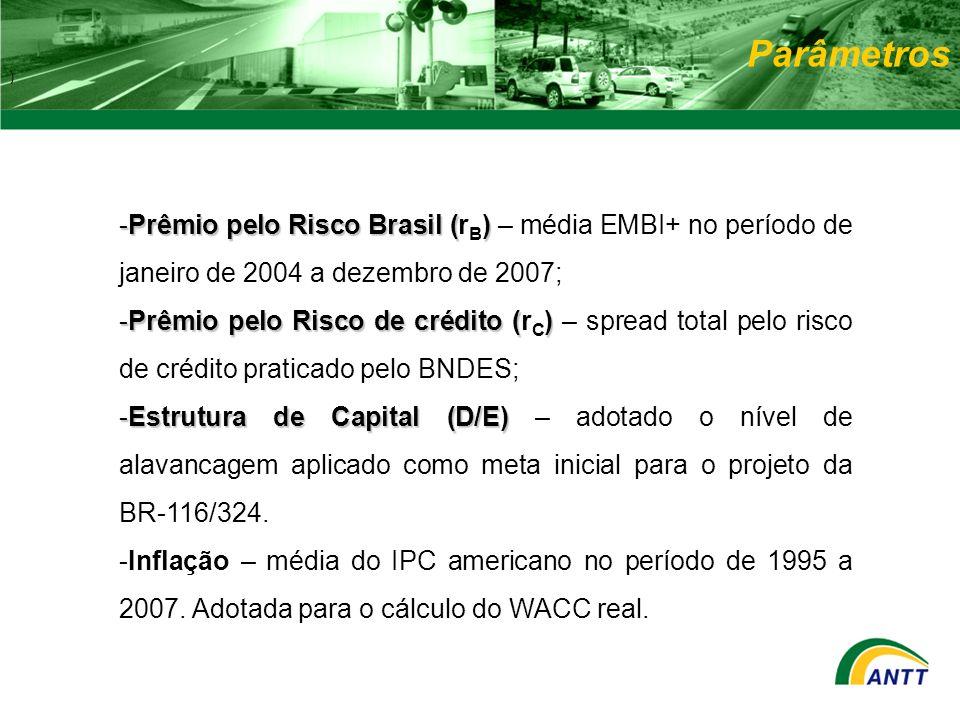 Parâmetros ) Prêmio pelo Risco Brasil (rB) – média EMBI+ no período de janeiro de 2004 a dezembro de 2007;
