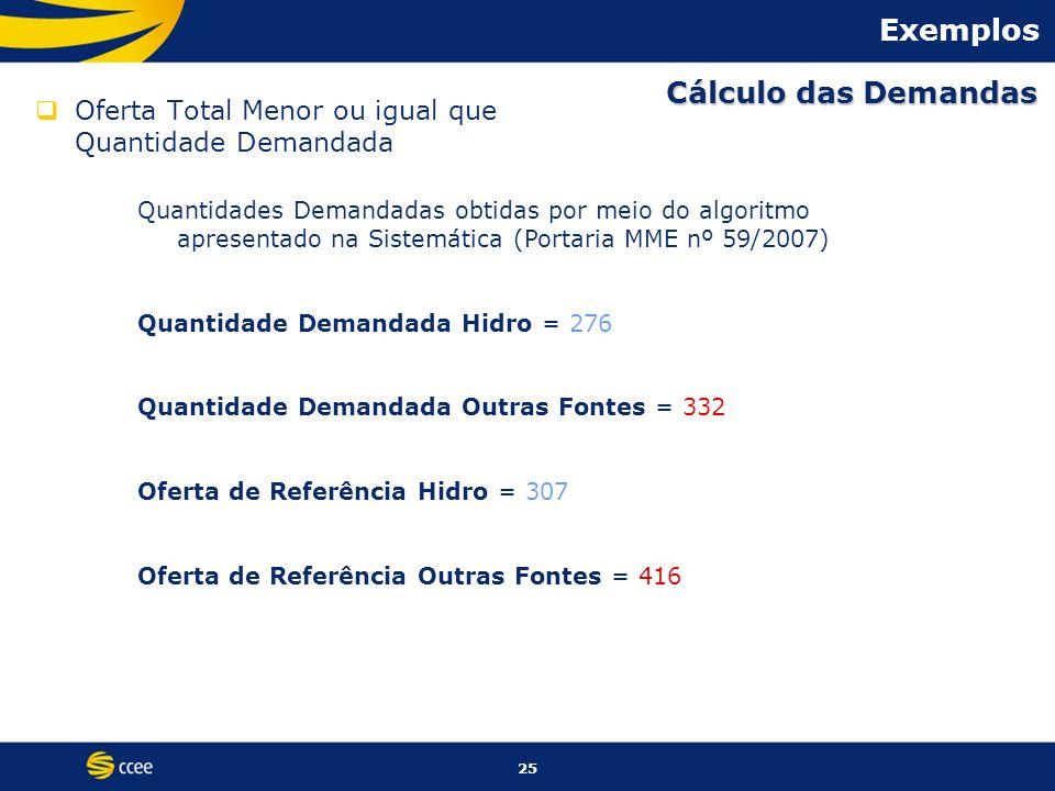 Exemplos Cálculo das Demandas