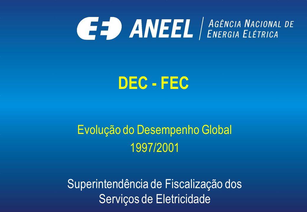 DEC - FEC Evolução do Desempenho Global 1997/2001